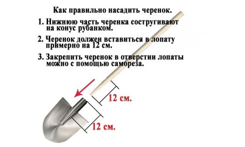 Черенки для лопаты как сделать 857